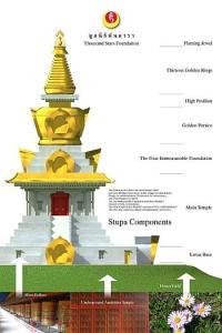 stupa01